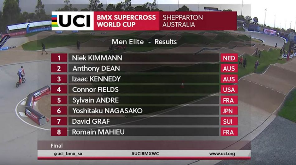 2020 Shepparton - Elite Men Final RD1 by bmxlivetv