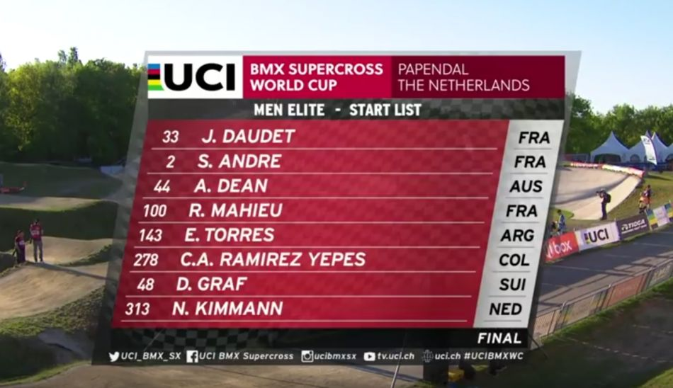 2018: Papendal - RD3 Elite Men Final by bmxlivetv